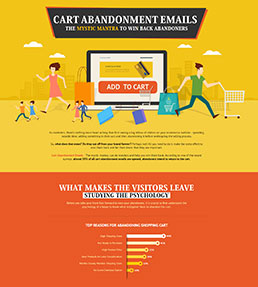 Cart Abandonment Emails - Infographic