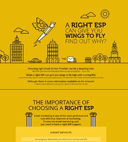 Choose the Right ESP