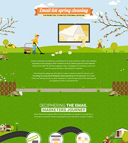 Email List Spring Cleaning - Infographic