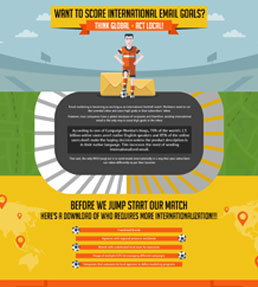 International Email Goal - Infographic