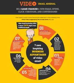 Video Email Best Practices Infographic