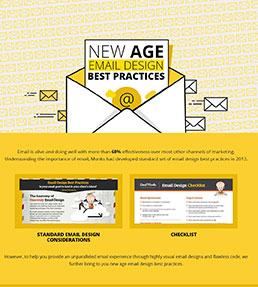 Responsive Email Design Best Practices