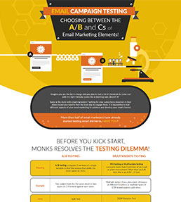 A/B Testing Email Campaign